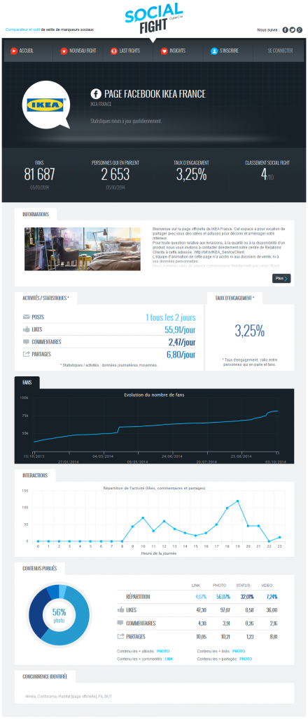 Facebook IKEA France - page officielle et statistiques - SocialFight 2014-10-08 11-02-25